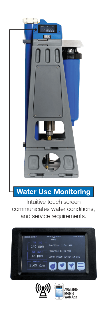 Water Use Monitoring