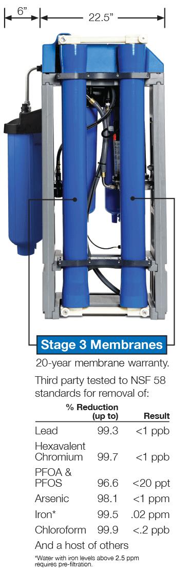 State 3 Membranes