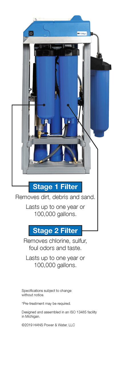 Stage 1 & Stage 2 Filters