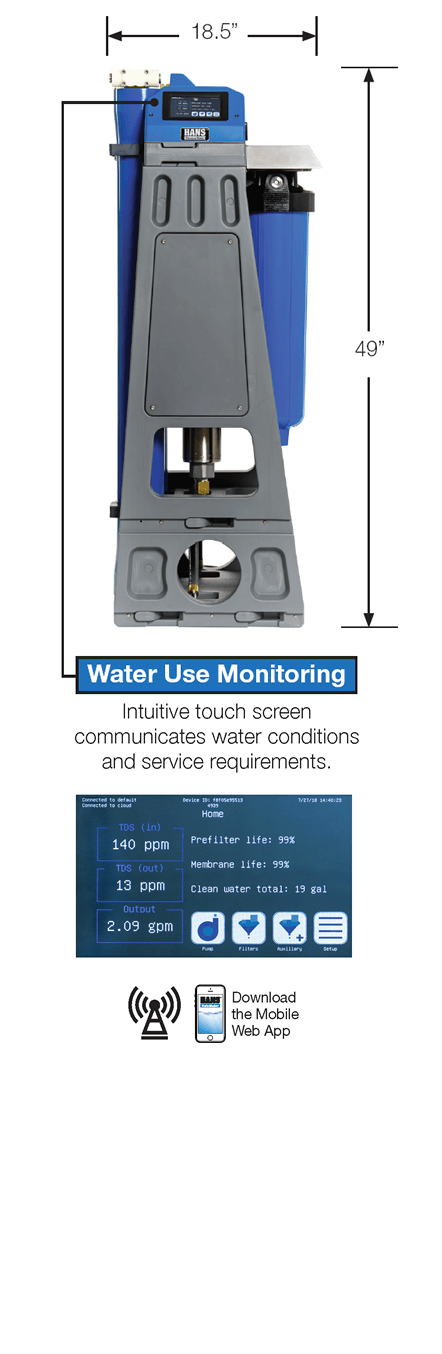 Water Use Monitoring App