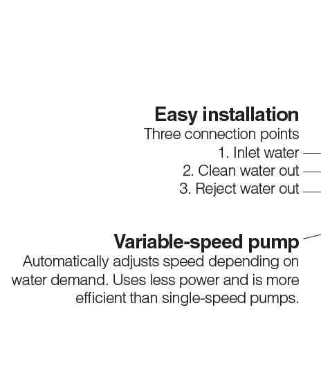 Easy Installation and Variable-speed pump