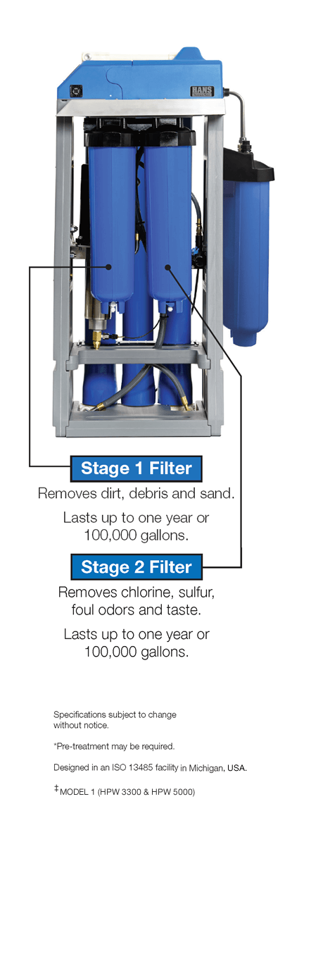 Model 1 - Stage 1 & Stage 2 Filters