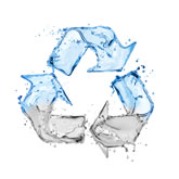 Recycle Gray Water
